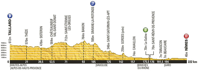 Tour de France 2014: Stage 15 Preview