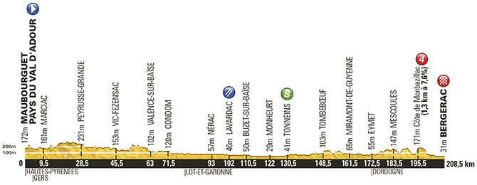 Tour de France 2014: Stage 19 Preview