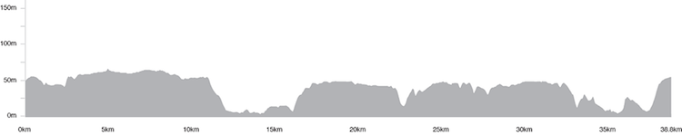 The Richmond team time trial course is not flat, but none of the climbs are particularly long or steep.